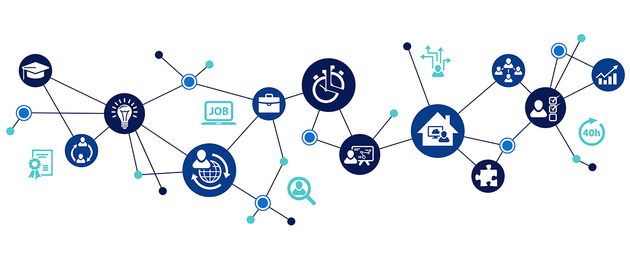 Darstellung von verschiedenen digital vernetzten Arbeitsplatzsituationen.